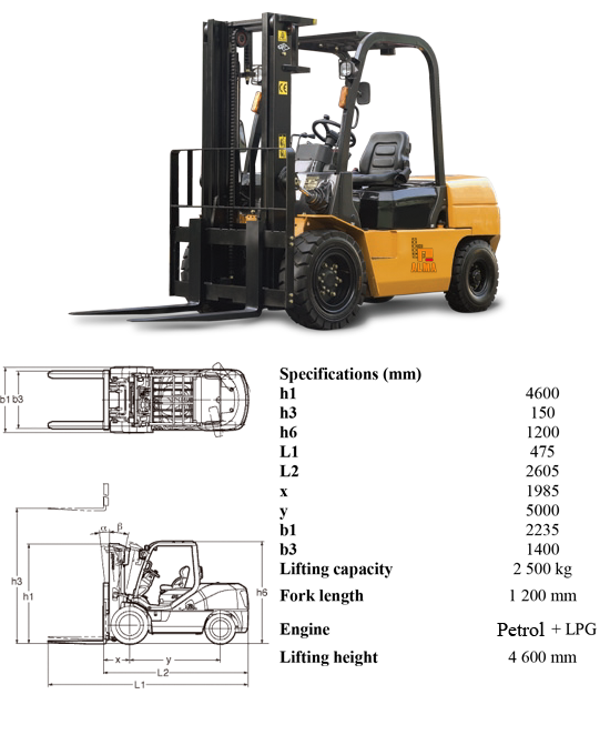 Equipment rental - Basket lifts / Forklifts / Telescopic